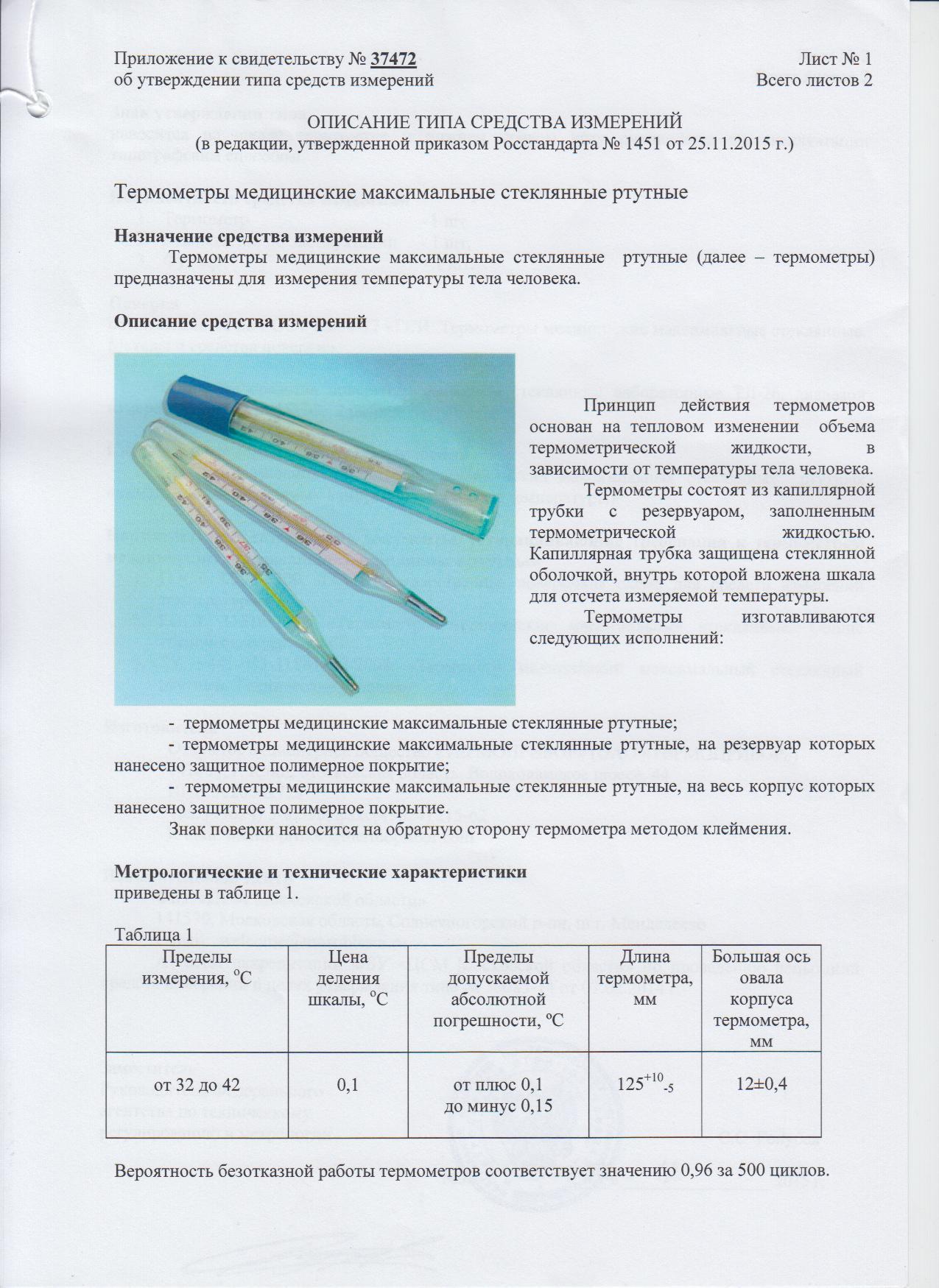prilozh-1-svidetelstvo-utv-37472